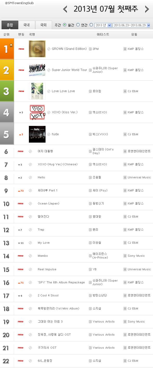 Gaon Weekly